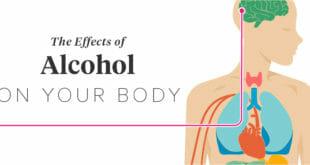 من أهم أخطار الكحول على الجسم